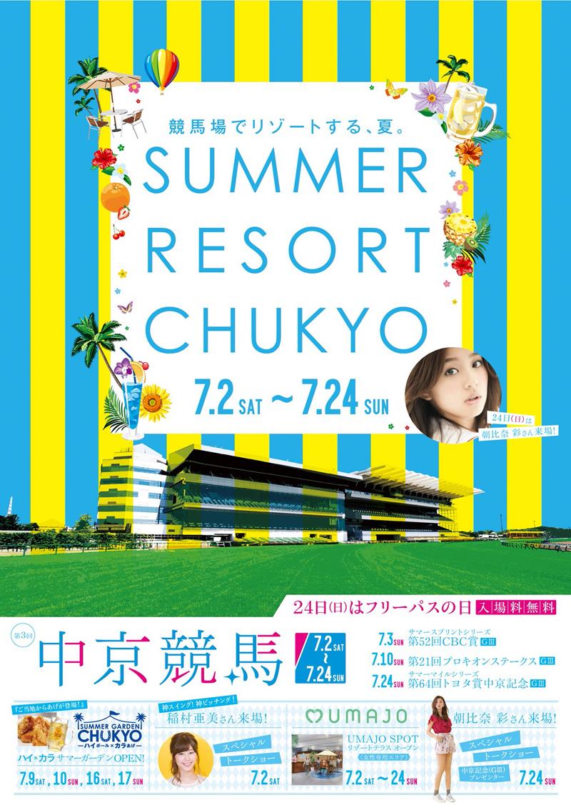 2016年7月中京競馬場イベント情報