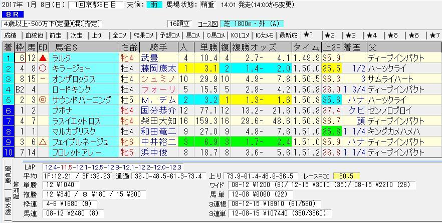 2017/01/08 京都08R 4歳以上 500万下 電脳競馬新聞予想 3連単107,440円的中!!結果