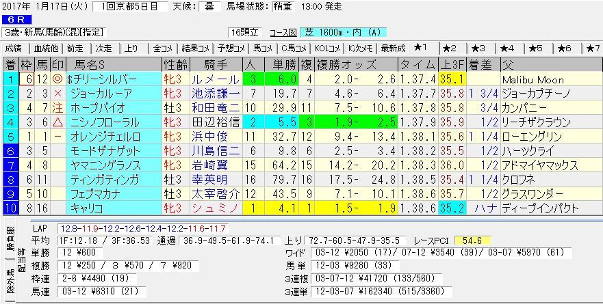 2017/01/17 京都06R 3歳・新馬 電脳競馬新聞予想 3連単162,340円的中!!結果