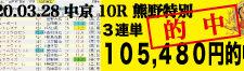 2020年03月28日-中京10R-熊野特別-電脳競馬新聞3連単105,480円的中!!バナー