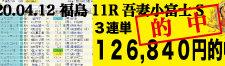 2020年04月12日-福島11R-吾妻小富士S-電脳競馬新聞3連単188,550円的中!!バナー