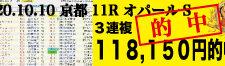 2020年10月10日-京都11RR-オパールS-電脳競馬新聞3連複118,150円的中!!バナー