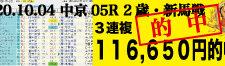 2020年10月04日-中京05R-2歳・新馬戦-電脳競馬新聞-3連複116,650的中!!