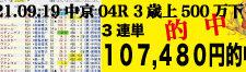 2021年09月19日-中京04R-3歳上500万下-電脳競馬新聞3連単107,480円的中!!
